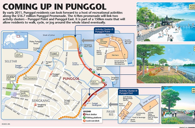 About Punggol New Town Singapore